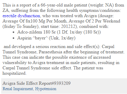 The report is for a 66-year-old male patient who lives in New Zealand and was treated with Avigra using an average dosage of 8x100mg per month